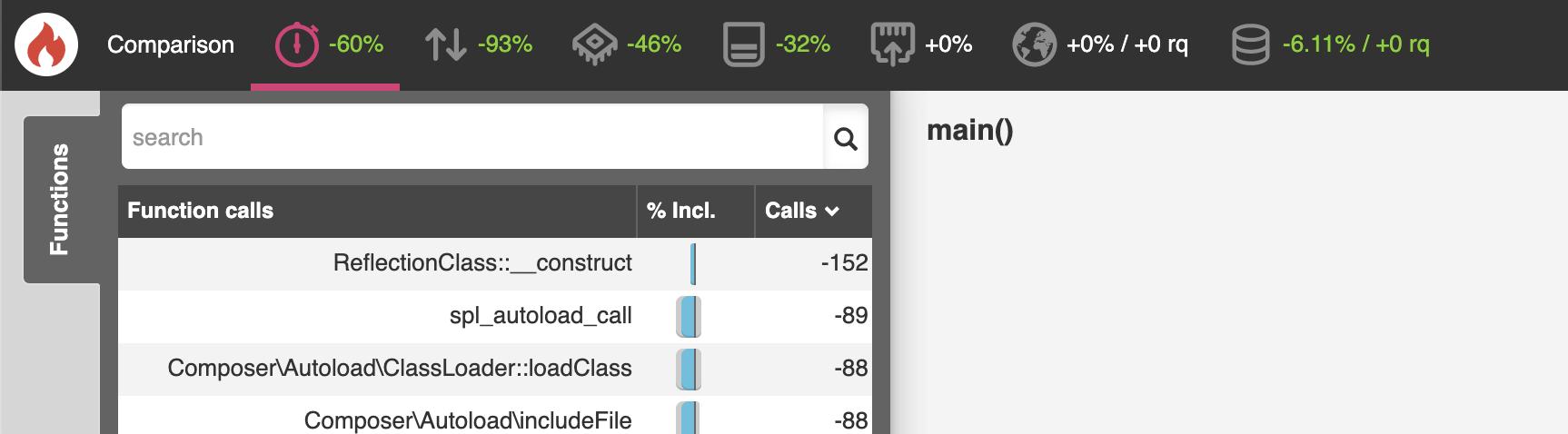 PHP 7.4 preloading benchmark